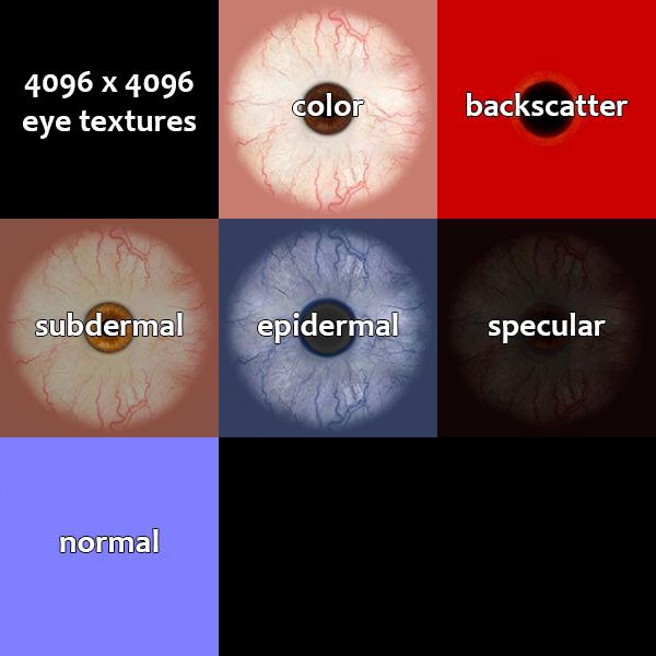 eye textures