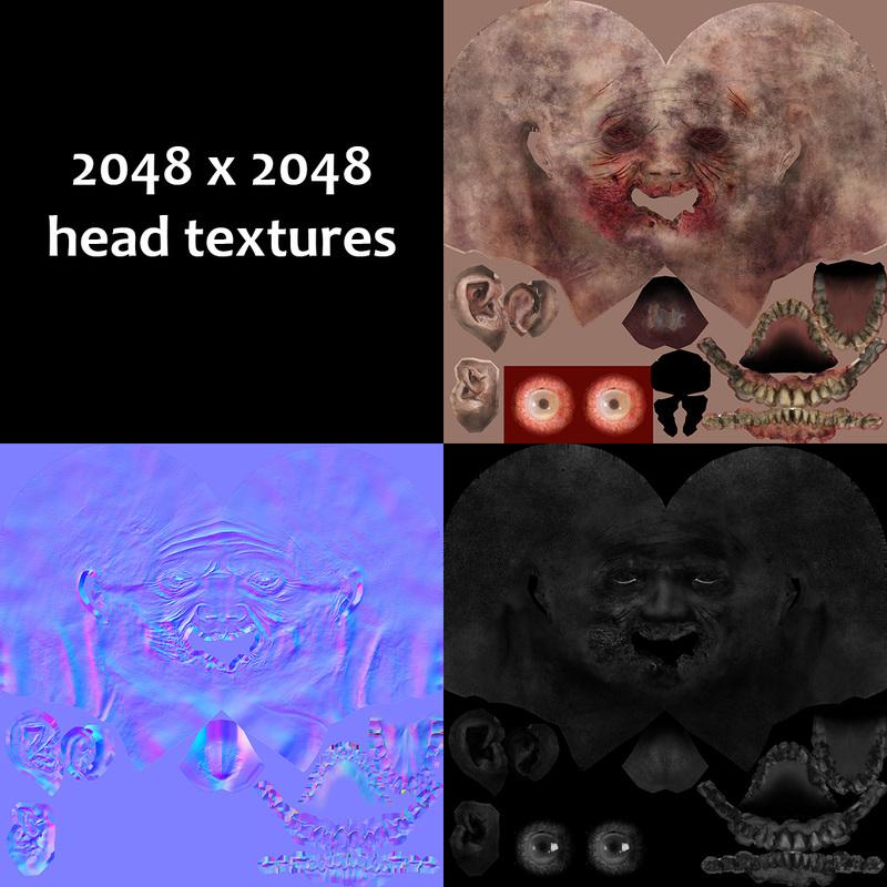 zombie head textures