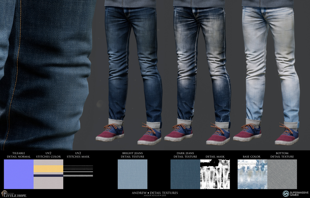 Little Hope, 3d game character, detailed realistic blue jeans denim, Unreal Engine, texturing workflow, tutorial